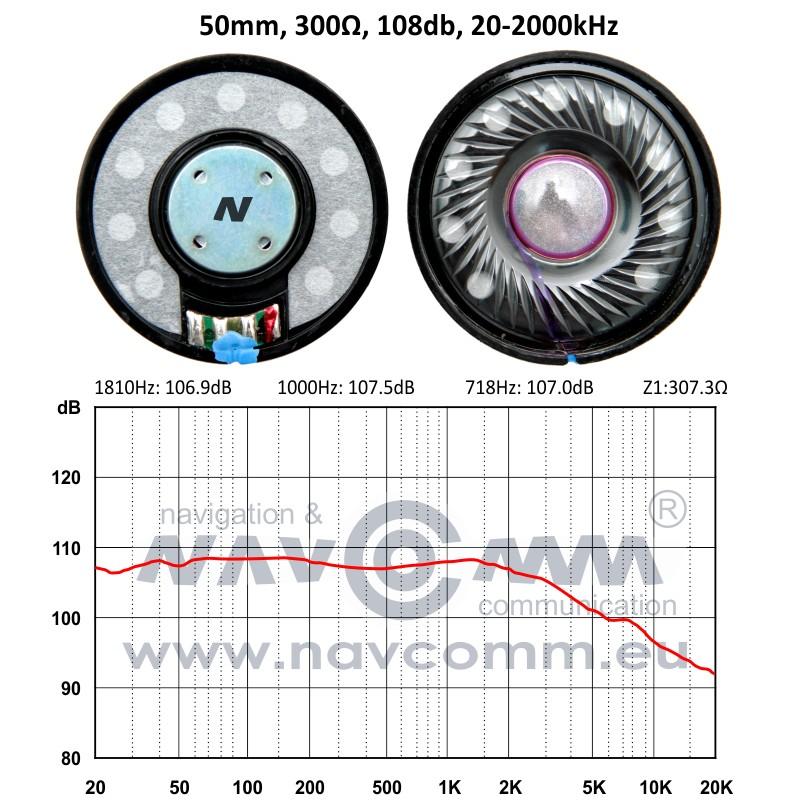 50mm, 300 Ohm, 108dB, 20-20000Hz