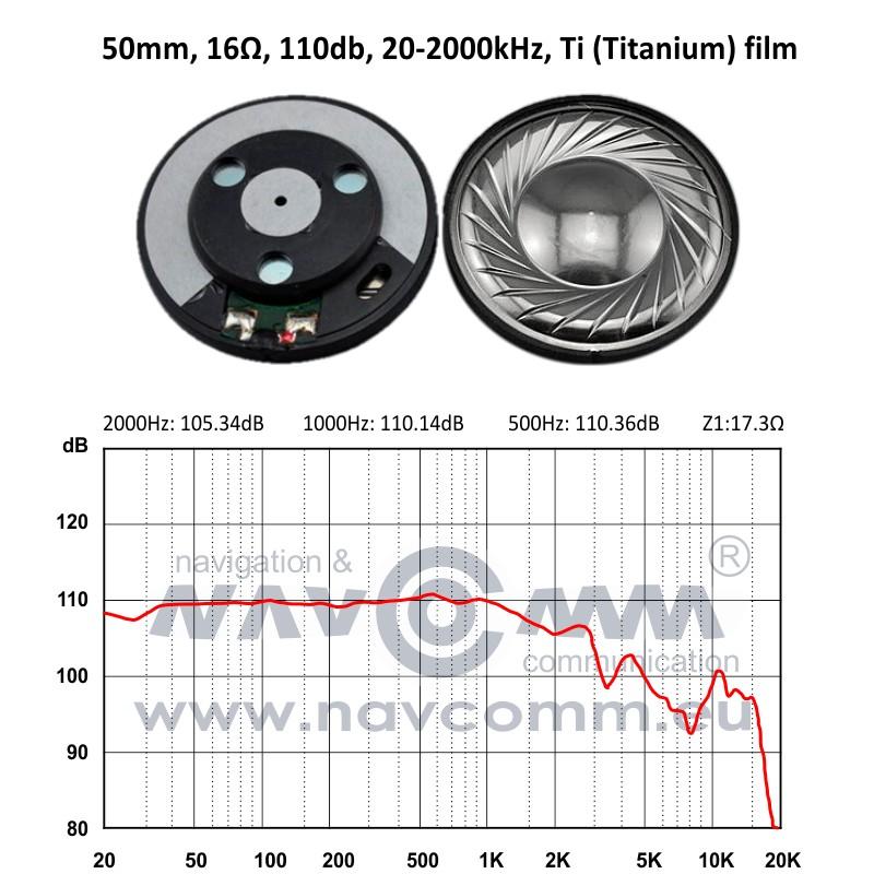 50mm, 16Ω, 110db, 20-2000kHz, Ti (Titanium) film